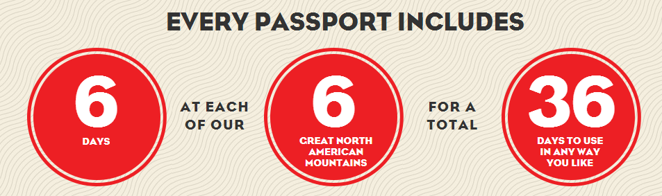 Intrawest Passport
