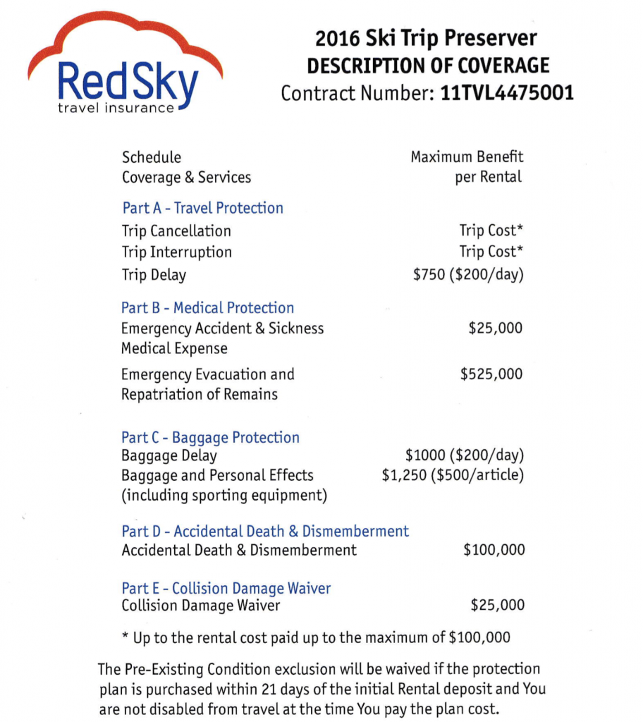 Ski Trip Preserver Schedule of Coverage